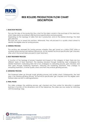 RKB ROLLERS PRODUCTION FLOW CHART DESCRIPTION
