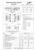 RAIL CLAMP / STORM BRAKE: TYPE VZH - 3