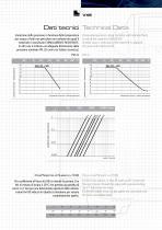 VXE EASYFIT DN 10-50 - 10
