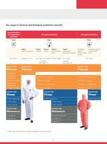 Garment selection brochure - 3