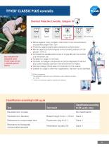 Protection against Infection - 11