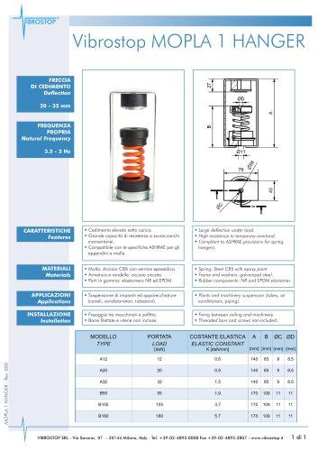 Vibrostop Mopla 1 H