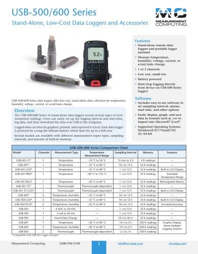 USB-500/600 series