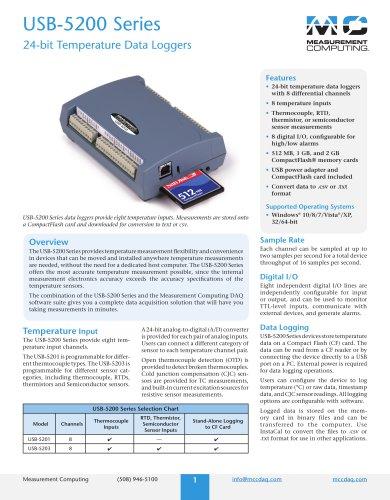 USB-5200 Series