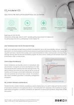 Flyer CO2 incubator ICO - 2