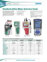 pH/Ion Handheld Meters - 1