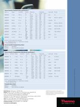 Thermo Scientific finnpipette® novus brochure - 8