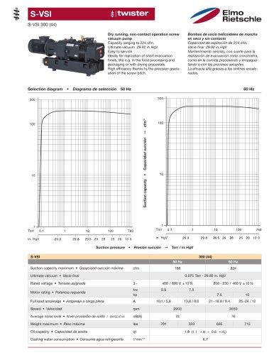 S-VSI 300 (44