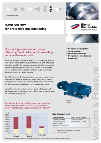 S-VSI 300 OXY   for protective gas packaging