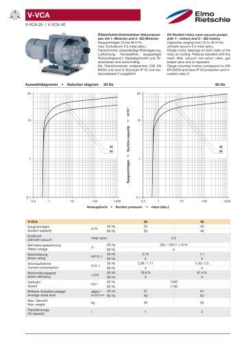 V-VCA data sheet German-English