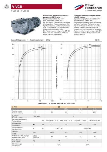 V-VCB IE2 data sheet German-english