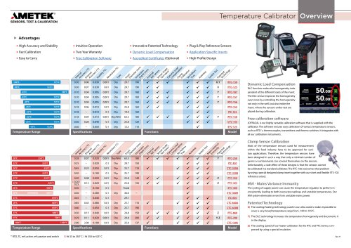 JOFRA Temperature Calibrator Overview - Selection Guide