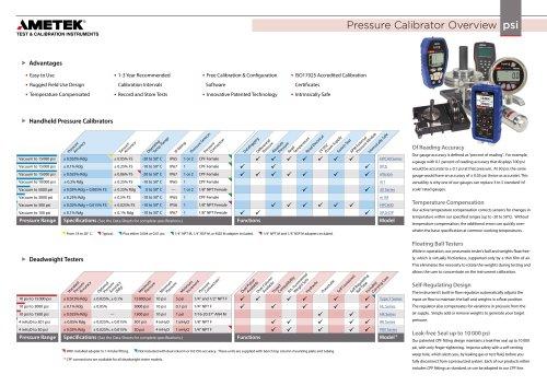 Pressure Calibrator Overview - Selection Guide