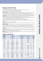 General Catalogue 2010 - 9
