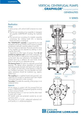 Centrifugal Vertical Pumps