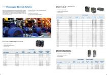 Industrial Networking Ethernet & Cellula M2M: Products, Topologies & Glossary of Terms - 3