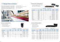 Industrial Networking Ethernet & Cellula M2M: Products, Topologies & Glossary of Terms - 5