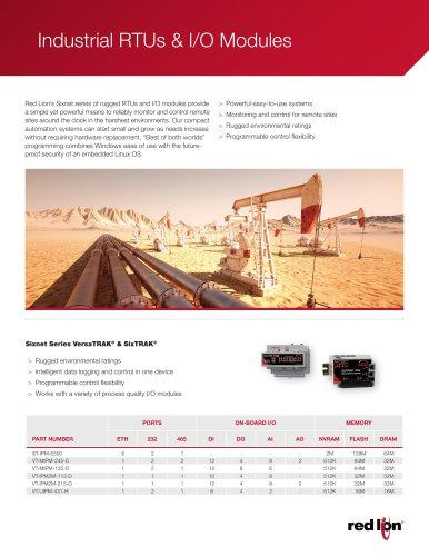 Industrial RTUs & I/O Modules