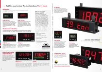Panel Meters  - Award winning solutions from the number one brand in industry - 2
