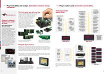 Panel Meters  - Award winning solutions from the number one brand in industry - 3