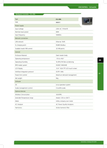 Multipoint Controller - CCL-CML