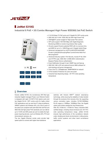 JetNet 5310G