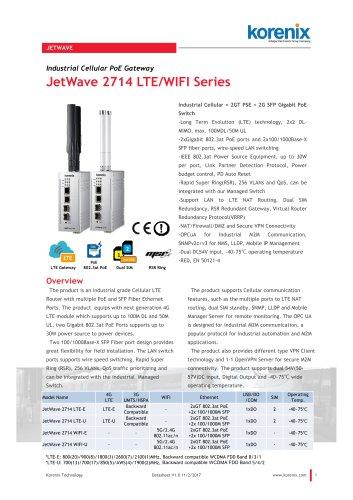JetWave 2714 LTE/WIFI Series