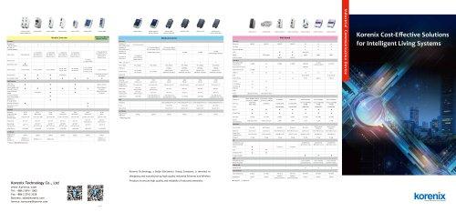 Korenix Industrial Communication Device_V18.1