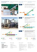 Combined Machinal Effluent Pre-Treatment Plant for Septic Tanks TSB Brochure - 4