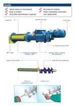 Conditioners for Industrial Dusts WETDUST Brochure - 3
