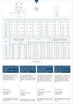 Pneumatic Vibrators S-OR-OT Brochure - 2