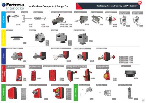 amGardpro Component Range Card