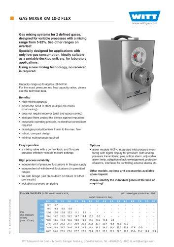 GAS MIXER KM 10-2 FLEX