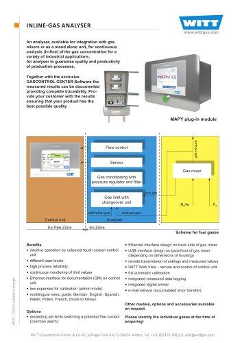 Inline Gas Analysis