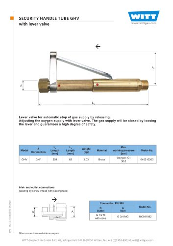 Security Handle Tube GHV