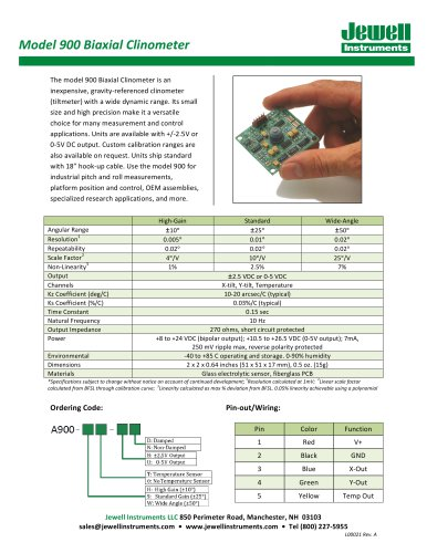 A900 Clinometer Datasheet