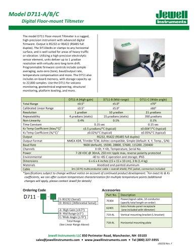 D711 Tiltmeter Datasheet
