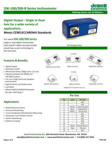 DXI-100/200-R Cenelec/AREMA Digital Inclinometer