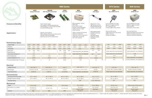 Economical Geotechnical Tiltmeter Selector Guide