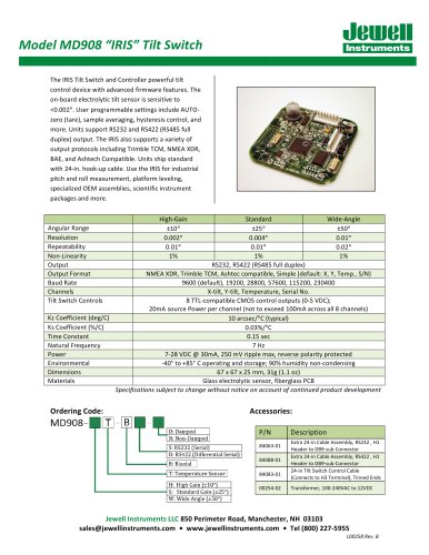 IRIS MD908 Clinometer Datasheet