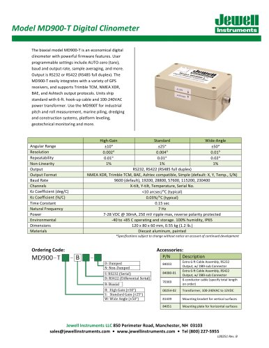 MD900-T Clinometer Datasheet