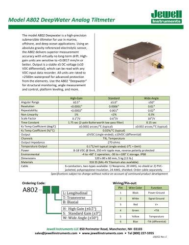 Model 802 DeepWater Tiltmeter Datasheet