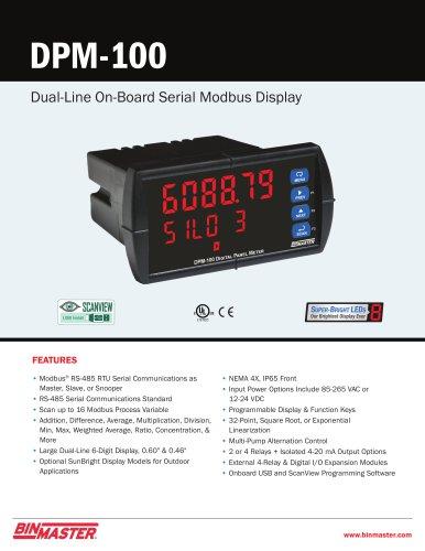 Digital Panel Meter Display