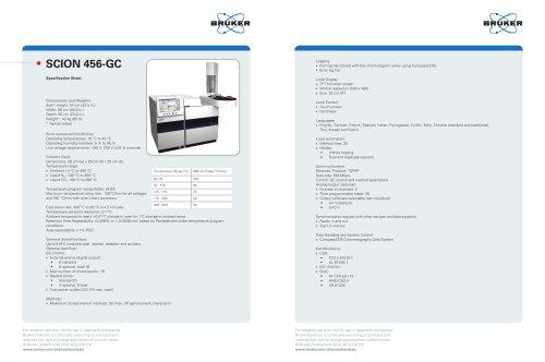 SCION 456-GC