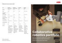 Collaborative robotics portfolio