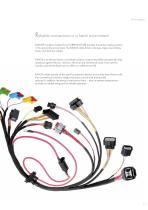 Automotive Innovations - 5