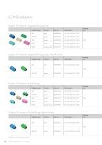 Fiber Optic - LC portfolio - 20