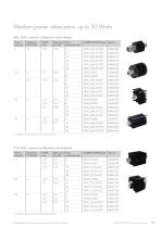 Resistive components - 13