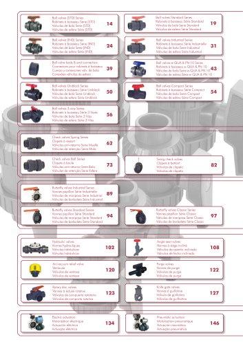 Selecting ball valves
