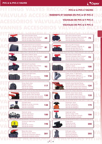 Selecting check valves